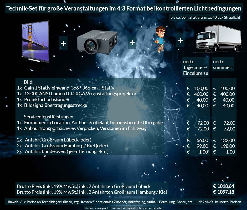 4:3 Veranstaltungstechnik Mietangebot XGA Projektor 13000 ANSI Lumen + 366x366cm Gain 1 Stativleinwand + Anlieferung Aufbau Übergabe Abbau Rücktransport