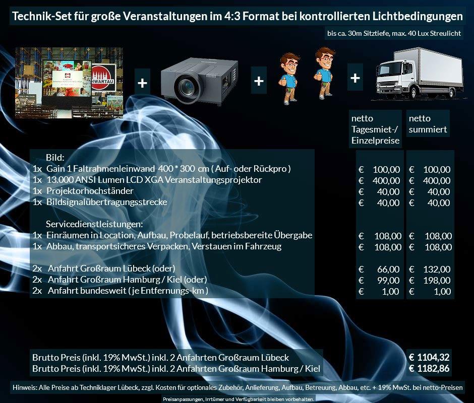 4:3 Veranstaltungstechnik Mietangebot XGA Projektor 13000 ANSI Lumen + 400x300cm Gain 1 Faltrahmenleinwand + Anlieferung Aufbau Übergabe Abbau Rücktransport