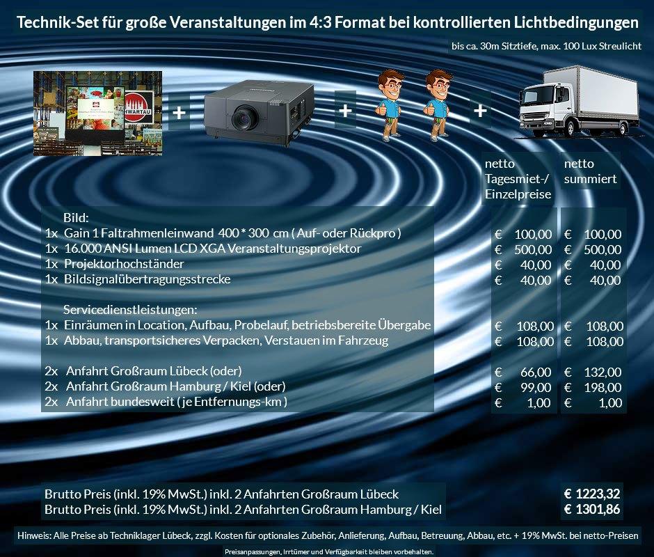 4:3 Veranstaltungstechnik Mietangebot XGA Projektor 16000 ANSI Lumen + 400x300cm Gain 1 Faltrahmenleinwand Aufprojektion Rückprojektion + Anlieferung Aufbau Übergabe Abbau Rücktransport