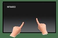 Auf Touchbildschirmen mit Multitouch Funktion können gleichzeitig mehrere Touchevents erfasst werden.