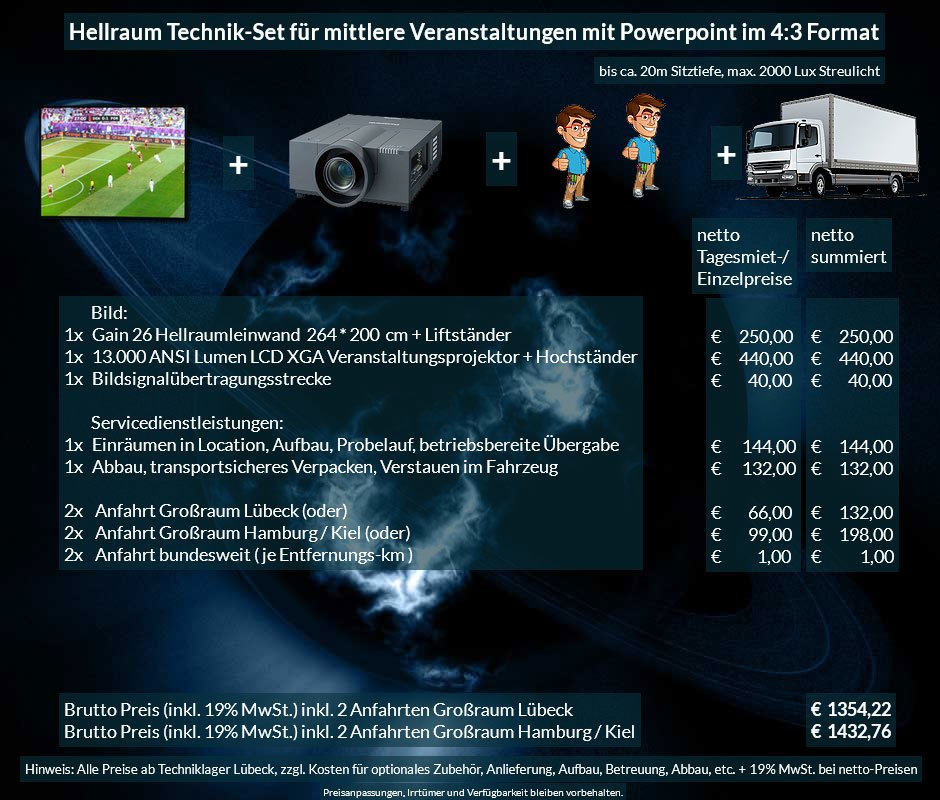 4:3 Veranstaltungstechnik Mietangebot XGA Projektor 13000 ANSI Lumen + 264x200cm Gain 26 Hellraumleinwand für Tageslichtprojektion + Anlieferung Aufbau Übergabe Abbau Rücktransport